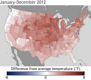temperature graphic