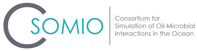 CSOMIO - Consortium for Simulation of Oil-Microbial Interactions in the Ocean